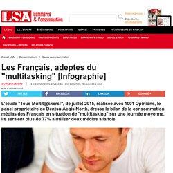"Les Français, adeptes du ""multitasking""..."