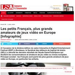 Les petits Français, plus grands amateurs de... - Marché Multimédia