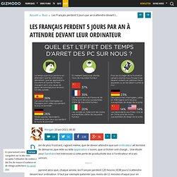 Les Français perdent 5 jours par an à attendre devant leur ordinateur