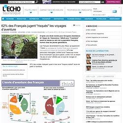"""62% des Français jugent """"risqués"""" les voyages d'aventure - L'Echo Touristique"""