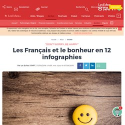 Les Français et le bonheur en 12 infographies