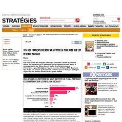 74% des Français cherchent à éviter la publicité sur les réseaux sociaux