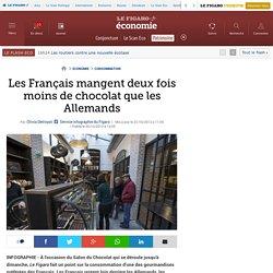 Les Français mangent deux fois moins de chocolat que les Allemands