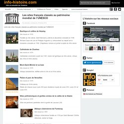 Les sites français classés au patrimoine mondial de l'UNESCO