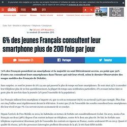 6% des jeunes Français consultent leur smartphone plus de 200 fois par jour