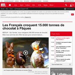 Les Français croquent 15.000 tonnes de chocolat à Pâques