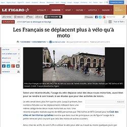 Consommation : Les Français se déplacent plus à vélo qu'à moto