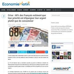 Crise : 68% des Français estiment que leur priorité est d'épargner leur argent plutôt que de consommer