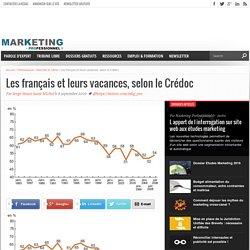 Les français et leurs vacances, selon le Crédoc
