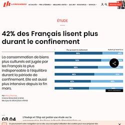 42% des Français lisent plus durant le confinement