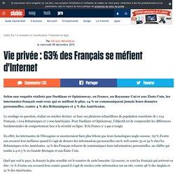 Vie privée : 63% des Français se méfient d'Internet