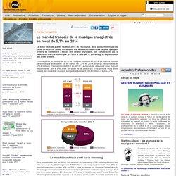 Le marché français de la musique enregistrée en recul de 5,3% en 2014