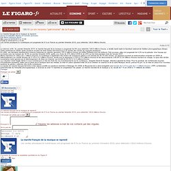 Médias & Publicité : Le marché français de la musiqu