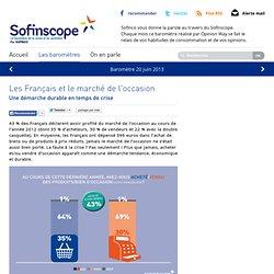 Les Français et le marché de l'occasion