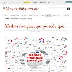 Presse française : qui possède quoi (juillet 2016)