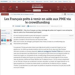Les Français prêts à venir en aide aux PME via le crowdfunding