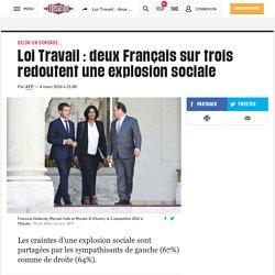 Loi Travail : deux Français sur trois redoutent une explosion sociale