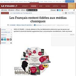 2011 - les français fidèles aux médias classiques