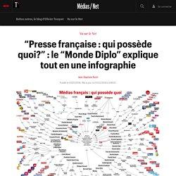 """""""Presse française : qui possède quoi?"""" : le """"Monde Diplo"""" explique tout en une infographie - Vu sur le net"""