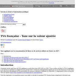 TVA française - Taxe sur la valeur ajoutée