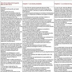 ART DE LA GUERRE Sun TZU : version francaise traduction de hubert kratiroff