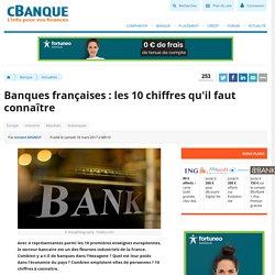 Banques françaises : les 10 chiffres qu'il faut connaître