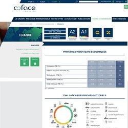 COFACE Fiche France