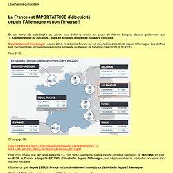 """Non, la France n'a absolument pas """"l'électricité la moins chère d'Europe"""""""