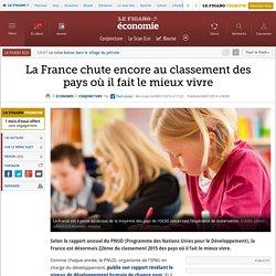 IDH - La France chute encore au classement des pays où il fait le mieux vivre