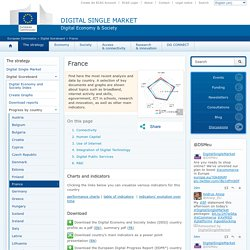 Digital Single Market