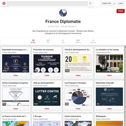 France Diplomatie on Pinterest