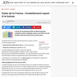 Dette de la France : l'endettement repart à la hausse