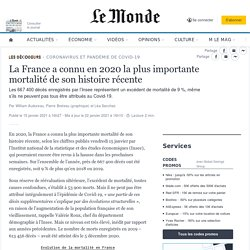 La France a connu 9% d'excédent de mortalité en2020