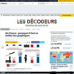 Air France : pourquoi il faut se méfier des graphiques