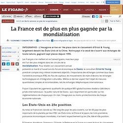 Conjoncture : La France est de plus en plus ouverte à la mondialisation