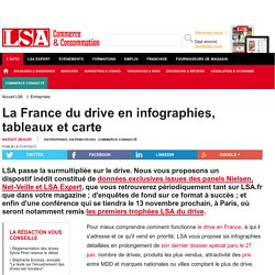 La France du drive en infographies, tableaux...