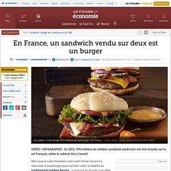 En France, un sandwich vendu sur deux est un burger