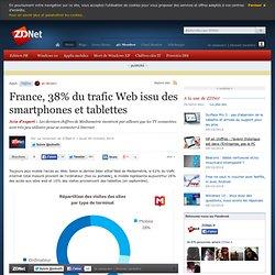 France, 38% du trafic Web issu des smartphones et tablettes