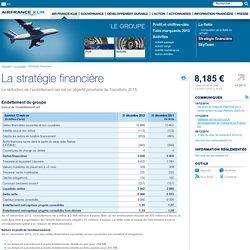 Stratégie financière – Le groupe