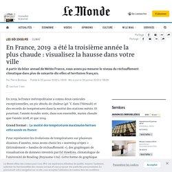 En France, 2019 a été la troisième année la plus chaude : visualisez la hausse dans votre ville