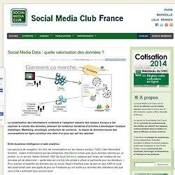 Social Media Data : quelle valorisation des données ?