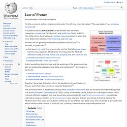 Law of France