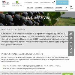 FranceAgriMer - établissement national des produits de l'agriculture et de la mer