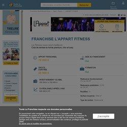 Franchise L'appart fitness dans Franchise Sport - Fitness