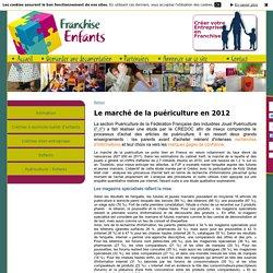 Infos de la franchise sur Franchise Enfants - Le marché de la puériculture en 2012