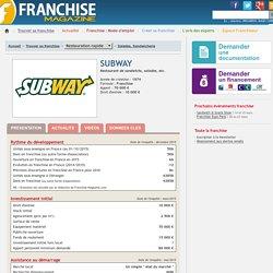 SUBWAY / Franchise Salades, Sandwicherie