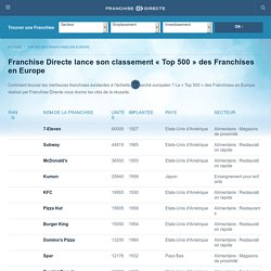 Top 500 des Franchises en Europe : page 1 - FranchiseDirecte.fr