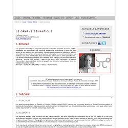 François Rastier : Le graphe sémantique