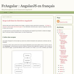 Scope isolé dans les directives AngularJS