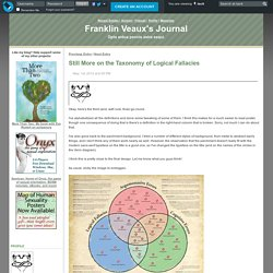 Franklin Veaux's Journal - Still More on the Taxonomy of Logical Fallacies
